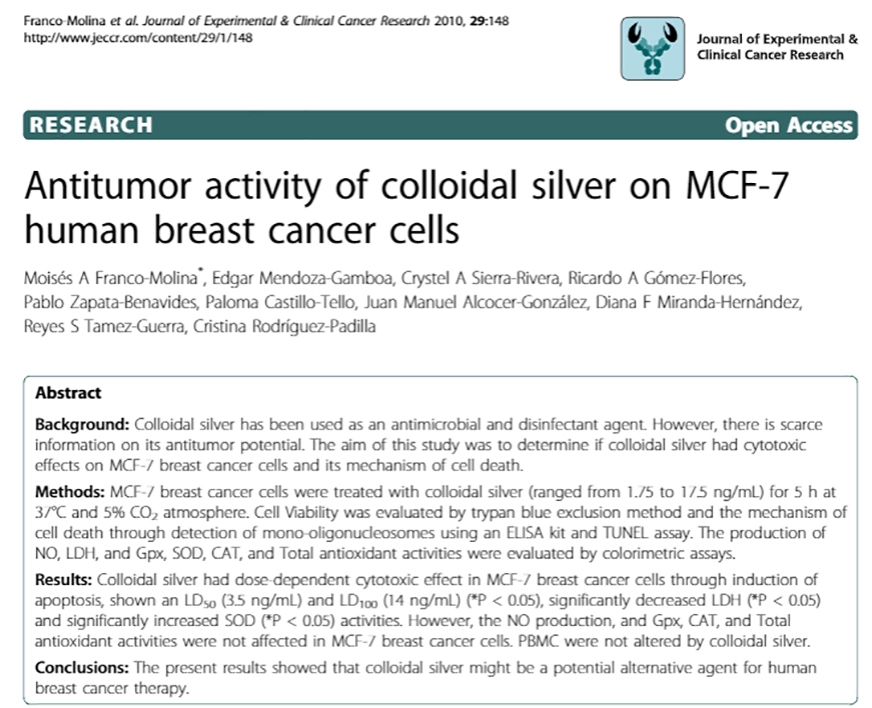 colloidal silver breast cancer tumor study